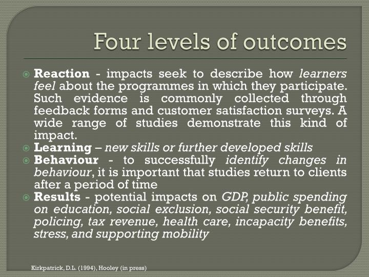 Four levels of outcomes