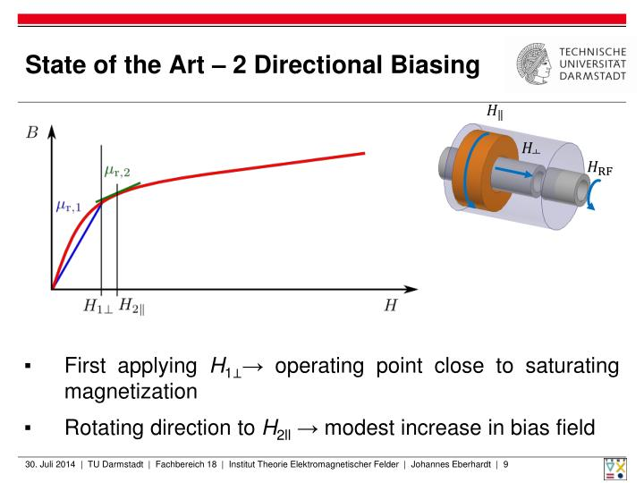 State of the Art – 2 Directional Biasing
