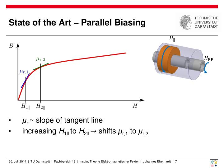 State of the Art – Parallel Biasing