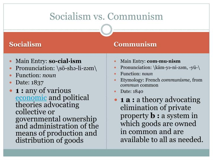 an analysis of the concept of socialism versus capitalism This chapter begins by giving a definition of the terms capitalist economic system and socialist economic system the former is defined using the concept of a free enterprise system, a system where most of the means of production are privately owned and where people are free to sell their labor in the market.