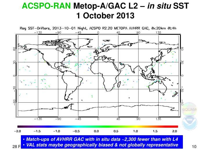 ACSPO-RAN