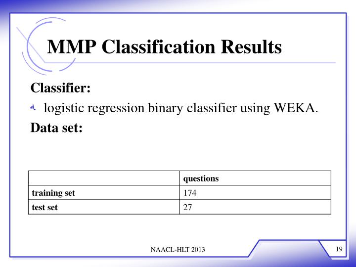 MMP Classification Results