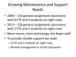 growing maintenance and support needs