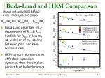 buda lund and hkm comparison