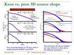 kaon vs pion 3d source shape