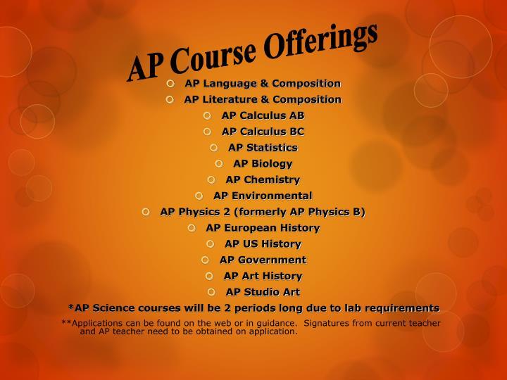 AP Course Offerings