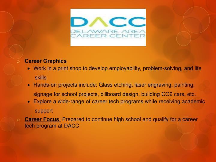 Career Graphics