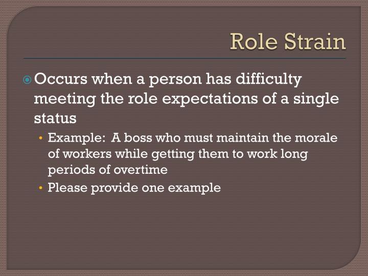 Role Strain