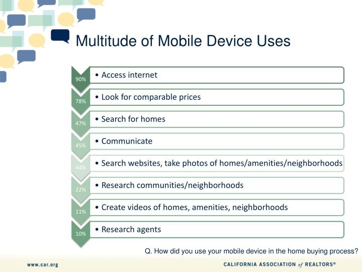 multitude of mobile device uses