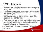 uvts purpose