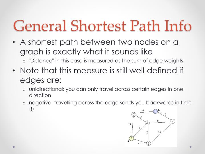 General Shortest Path Info