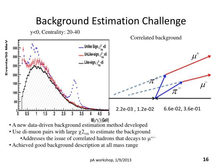 Background Estimation Challenge