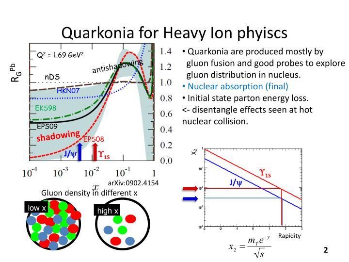 Quarkonia for heavy ion phyiscs