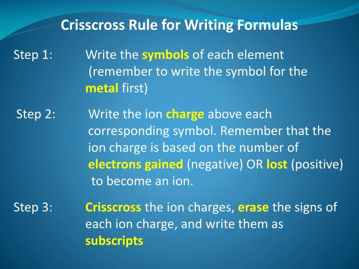 Crisscross Rule for Writing Formulas