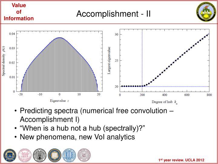 Accomplishment - II