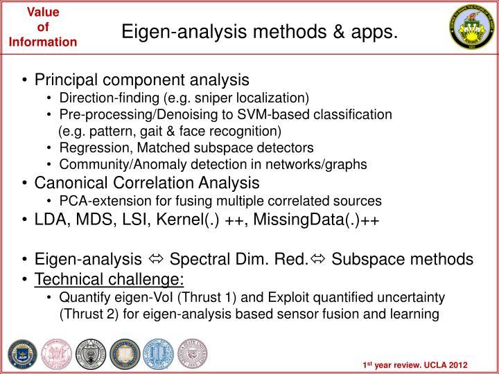 Eigen-analysis methods & apps.