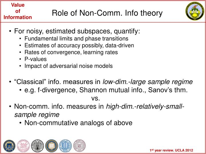 Role of Non-Comm. Info theory