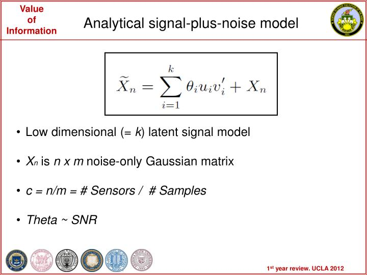 Analytical signal-plus-noise model
