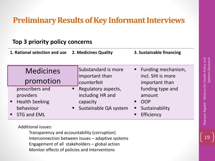 Preliminary Results of Key Informant Interviews