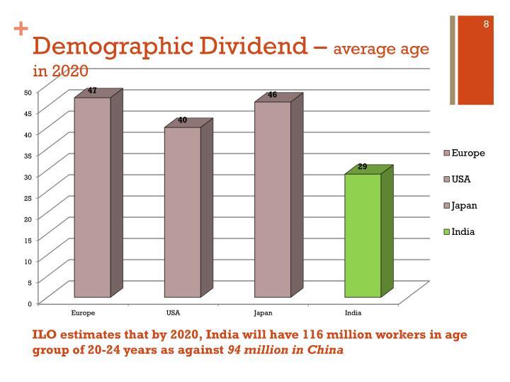 Demographic Dividend –