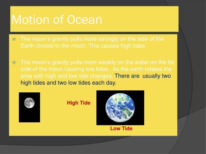 Motion of Ocean
