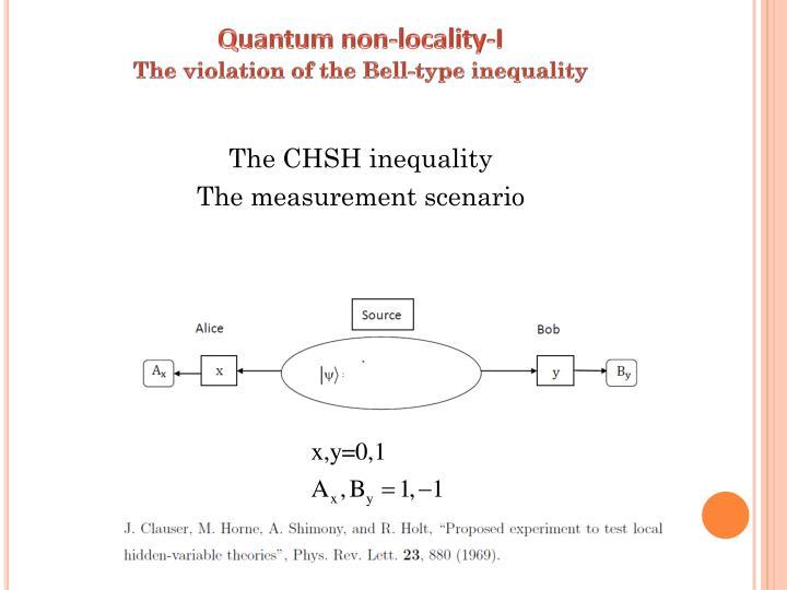 Quantum non-locality-I