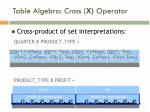 table algebra cross x operator