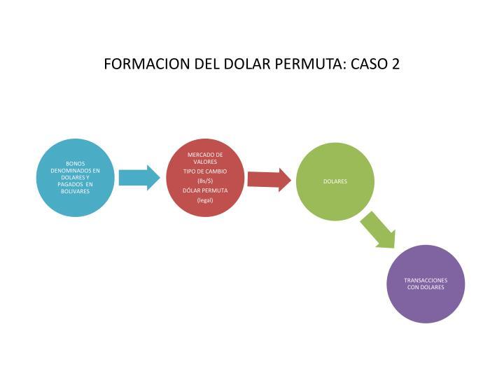 FORMACION DEL DOLAR PERMUTA: CASO 2