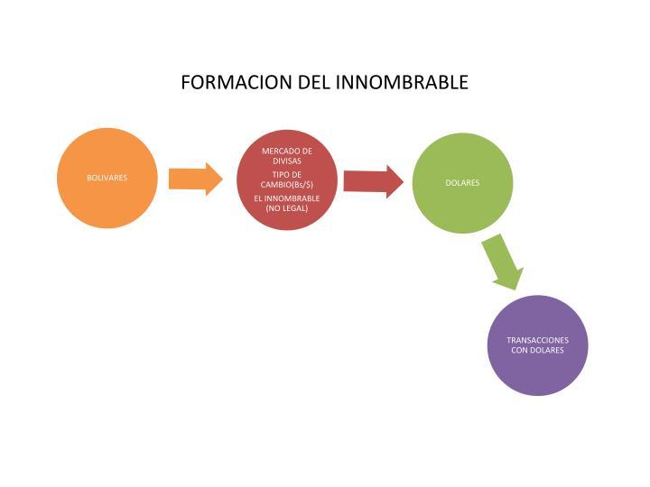 FORMACION DEL INNOMBRABLE