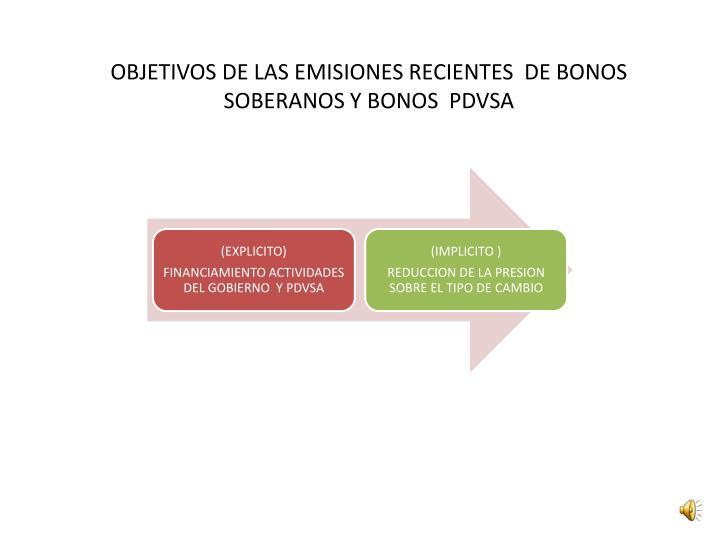 Objetivos de las emisiones recientes de bonos soberanos y bonos pdvsa