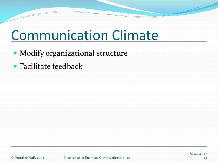 Communication Climate
