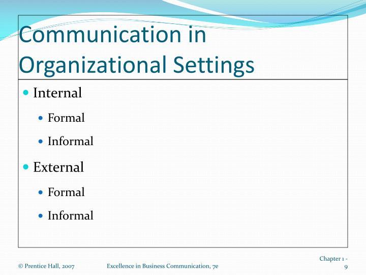 Communication in Organizational Settings