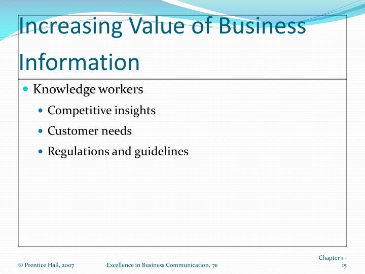 Increasing Value of Business Information