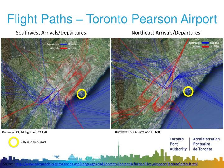 Flight Paths – Toronto Pearson Airport