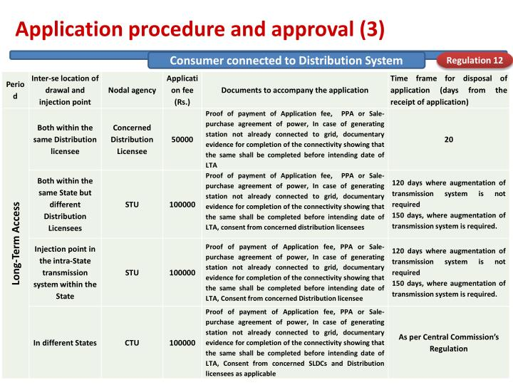 Application procedure and approval (3)
