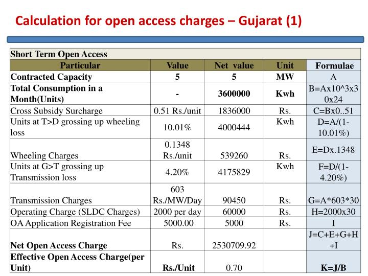 Calculation for open access charges – Gujarat (1)