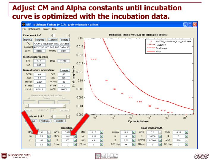 Adjust CM and Alpha constants until incubation curve is optimized with the incubation data.