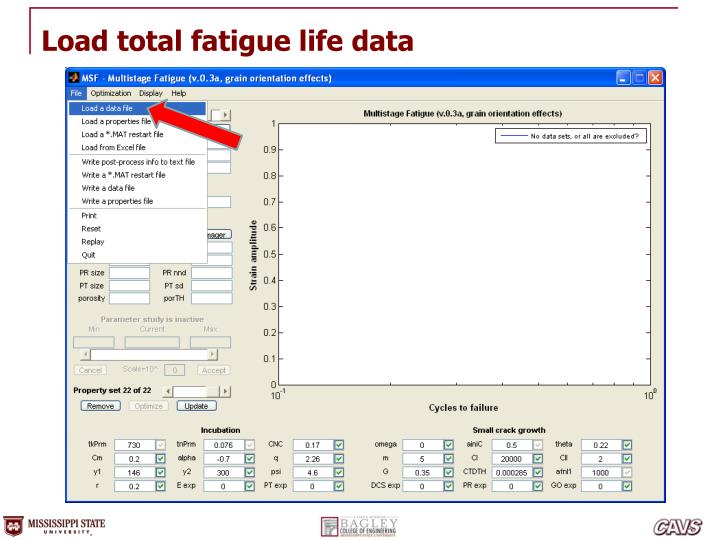 Load total fatigue life data