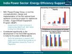 india power sector energy efficiency support