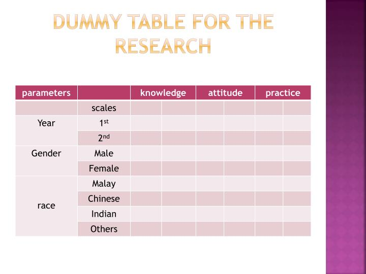 Dummy table for the research