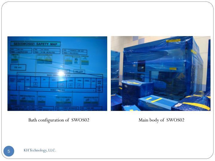 Bath configuration of  SWOS02