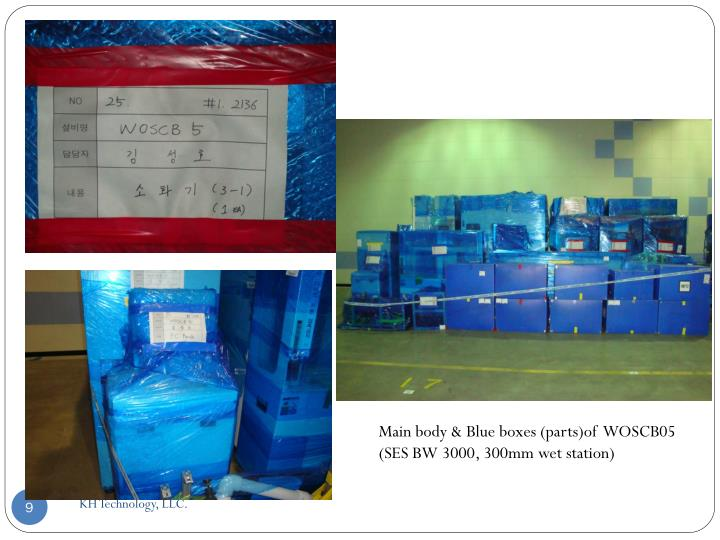 Main body & Blue boxes (parts)of  WOSCB05
