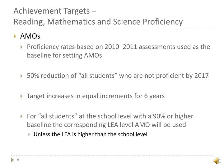 Achievement Targets –