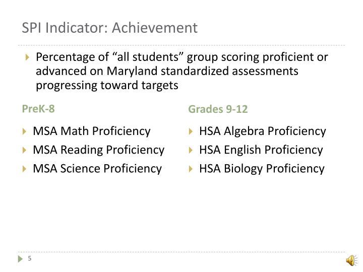SPI Indicator: Achievement