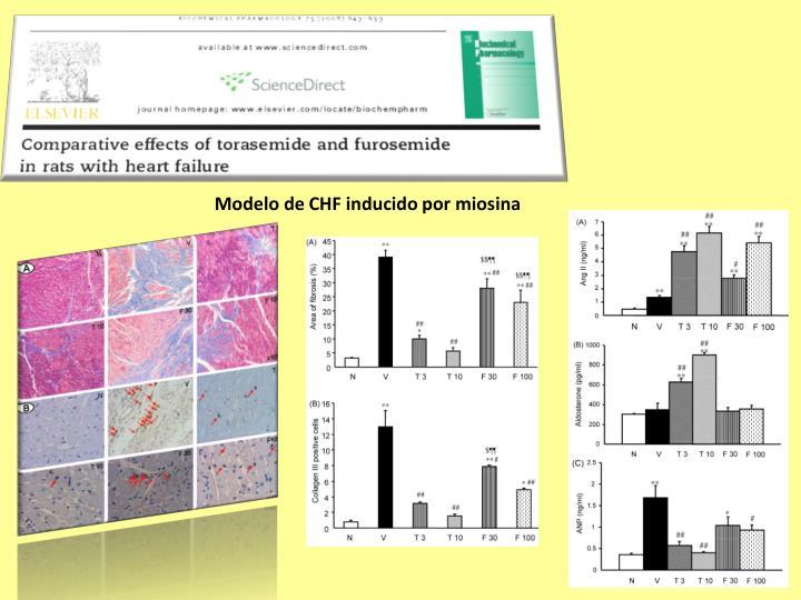 Modelo de CHF inducido por
