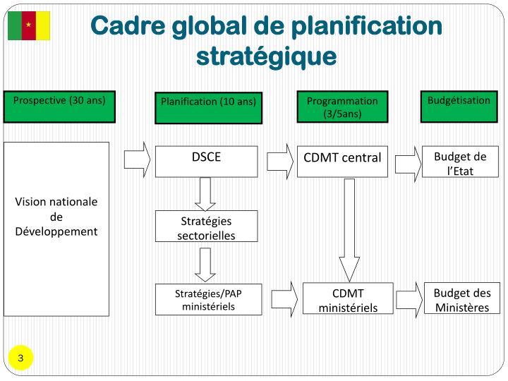 Cadre global de planification strat gique