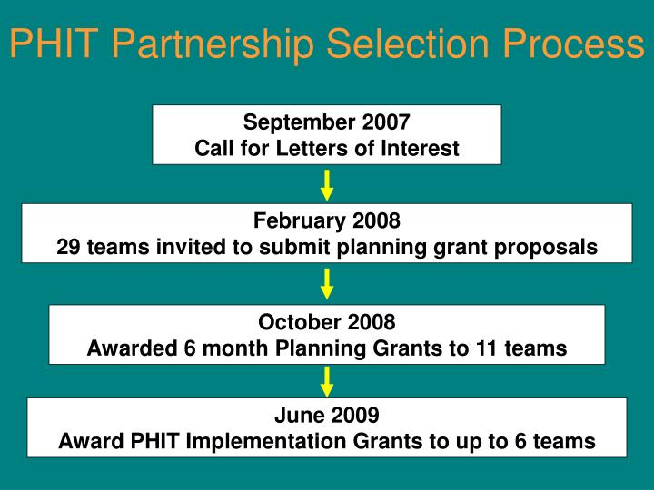 PHIT Partnership Selection Process