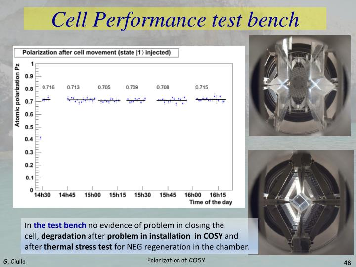 Cell Performance test bench