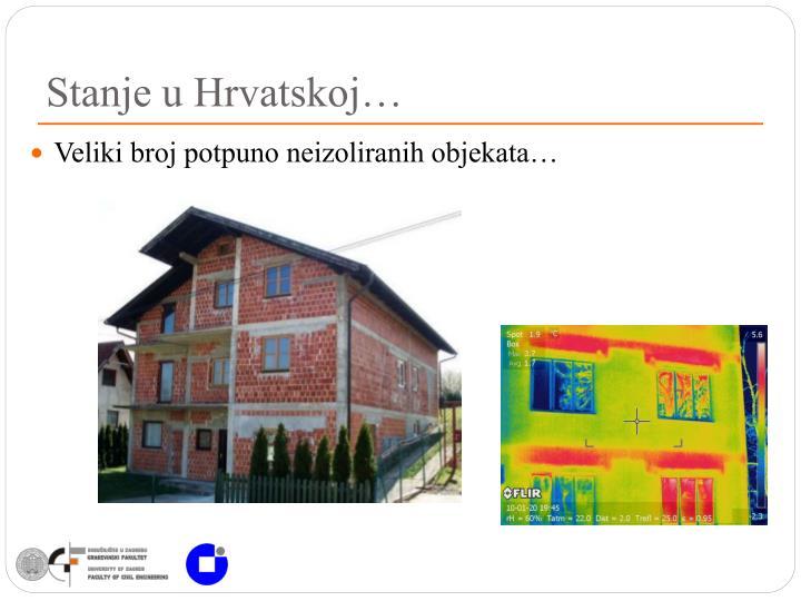 Stanje u hrvatskoj