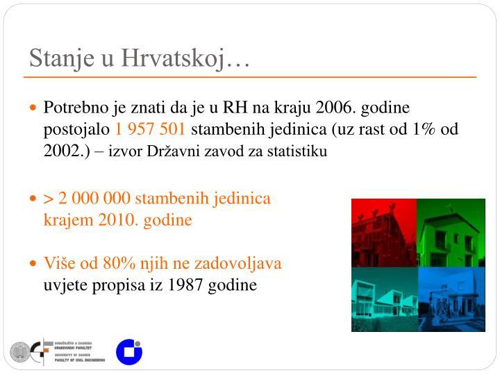 Stanje u hrvatskoj1